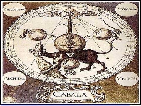 Ce este Cabala?