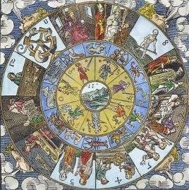 Incursiune in evolutia si istoria astrologiei