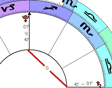Perioada karmica! Cuadratura Saturn- Pluto!