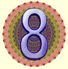 Previziuni numerologice 2015. Un an de succese materiale și spirituale